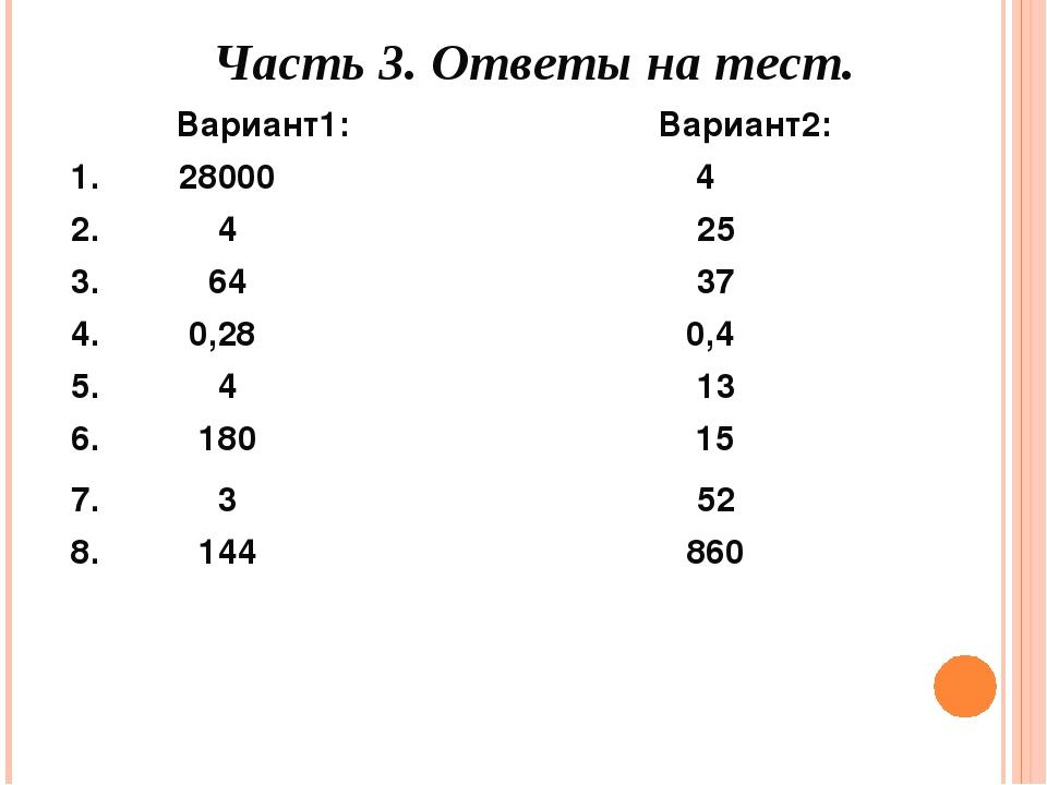 Часть 3. Ответы на тест. 1. 28000 4 Вариант1: Вариант2: 2. 4 25 5. 4 13 4. 0,...