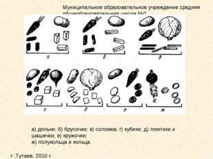 а) дольки; б) брусочки; в) соломка; г) кубики; д) ломтики и шашечки; е) кружо