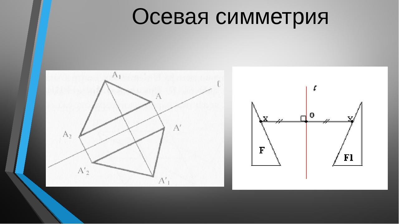 пример осевой симметрии картинка начнем самых