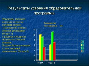 Результаты усвоения образовательной программы. Результаты тестового контроля