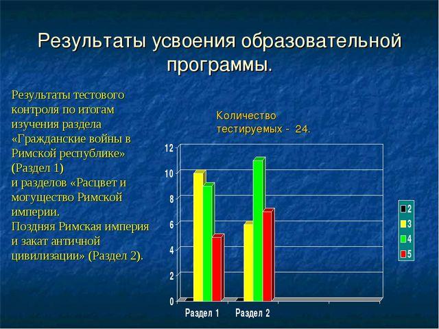 Результаты усвоения образовательной программы. Результаты тестового контроля...