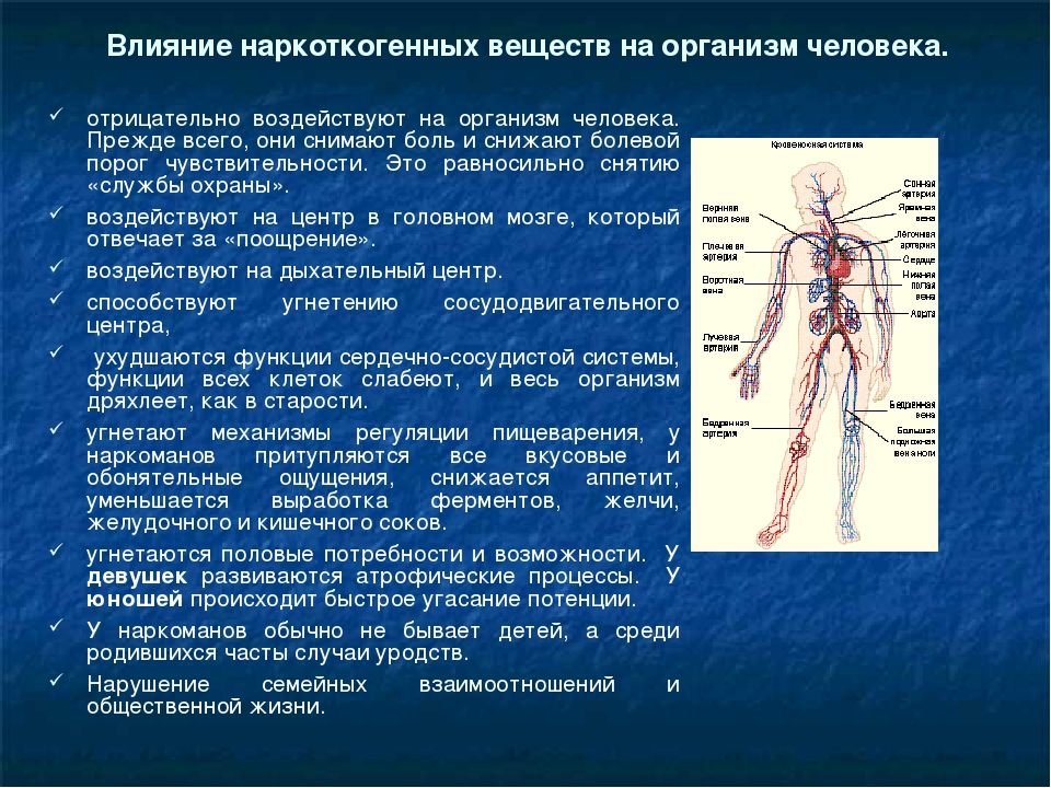 Влияние наркоткогенных веществ на организм человека.  отрицательно воздейств...