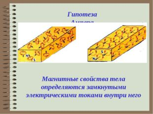 Гипотеза Ампера Магнитные свойства тела определяются замкнутыми электрическим