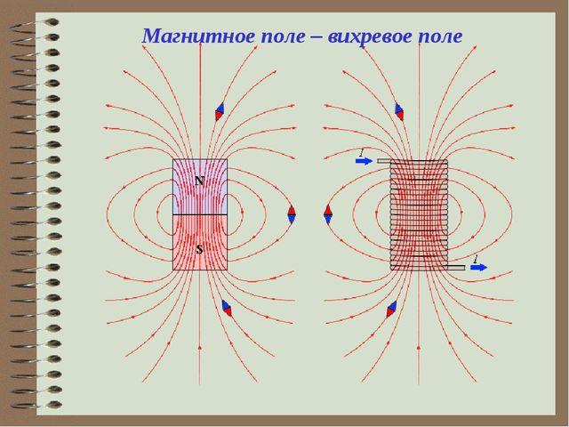 Магнитное поле – вихревое поле
