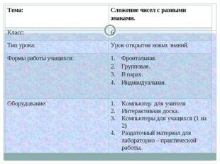 Тема:Сложение чисел с разными знаками. Класс:6 Тип урока:Урок открытия нов