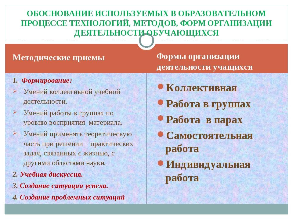 Методические приемы Формы организации деятельности учащихся 1. Формирование:...