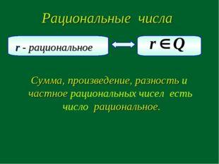 Сумма, произведение, разность и частное рациональных чисел есть число рациона