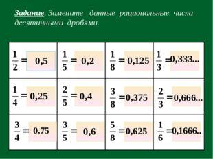 Задание. Замените данные рациональные числа десятичными дробями.