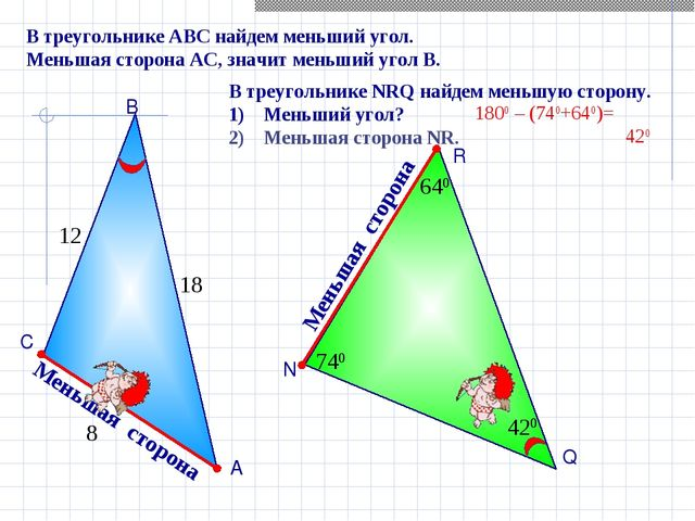 А В С Меньшая сторона В треугольнике АВС найдем меньший угол. Меньшая сторона...