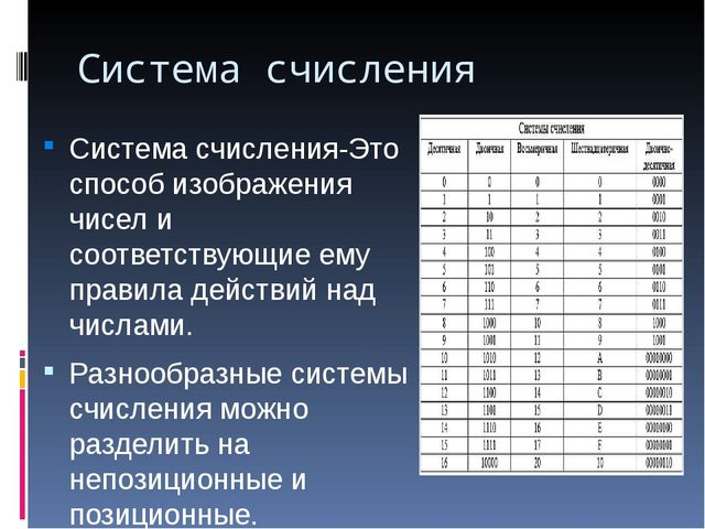 Система счисления Система счисления-Это способ изображения чисел и соответств...