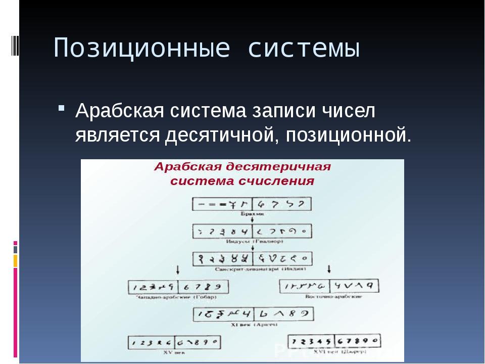 Позиционные системы Арабская система записи чисел является десятичной, позици...