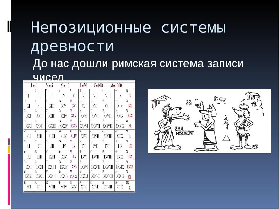 Непозиционные системы древности До нас дошли римская система записи чисел.