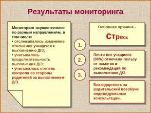 Результаты мониторинга Мониторинг осуществлялся по разным направлениям, в том