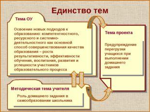 Единство тем Тема ОУ Методическая тема учителя Тема проекта Предупреждение пе