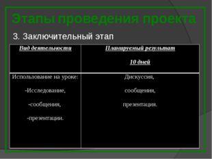 Этапы проведения проекта 3. Заключительный этап Вид деятельностиПланируемый