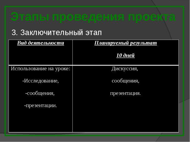 Этапы проведения проекта 3. Заключительный этап Вид деятельностиПланируемый...
