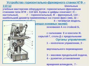 Устройство горизонтально-фрезерного станка НГФ – 110 Ш Школьные учебные маст