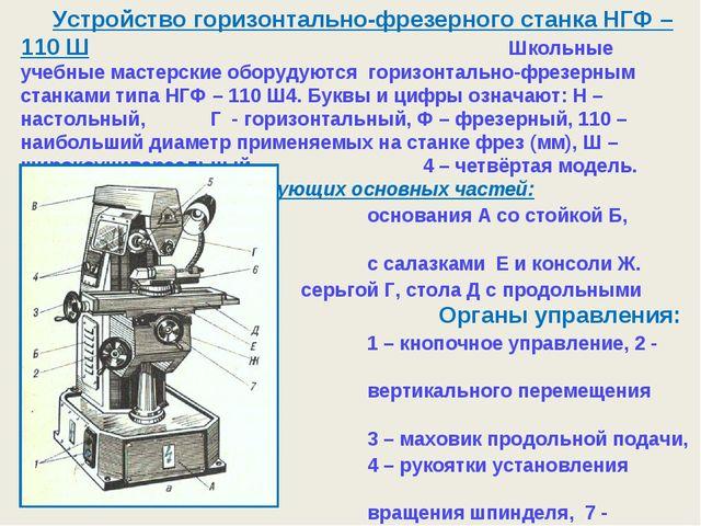 Устройство горизонтально-фрезерного станка НГФ – 110 Ш Школьные учебные маст...