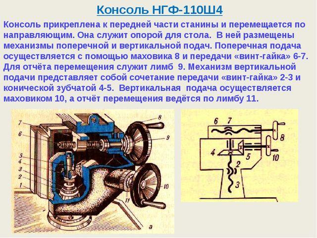 Консоль НГФ-110Ш4 Консоль прикреплена к передней части станины и перемещается...