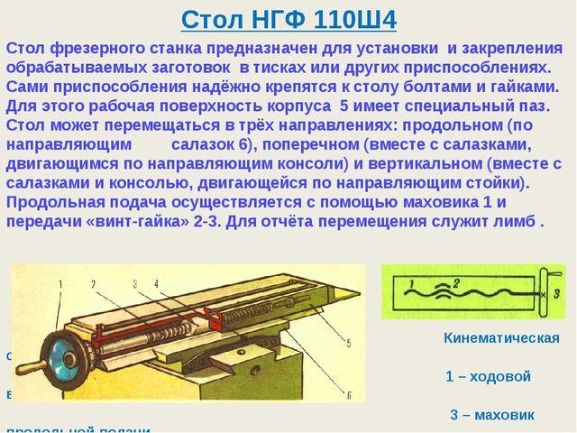 Стол НГФ 110Ш4 Стол фрезерного станка предназначен для установки и закреплени...