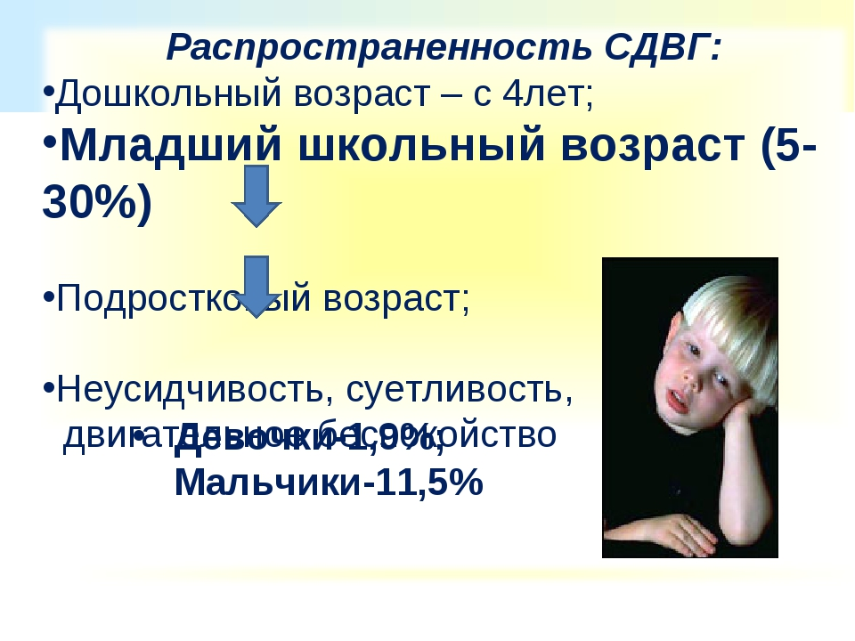Девочки-1,9%; Мальчики-11,5%