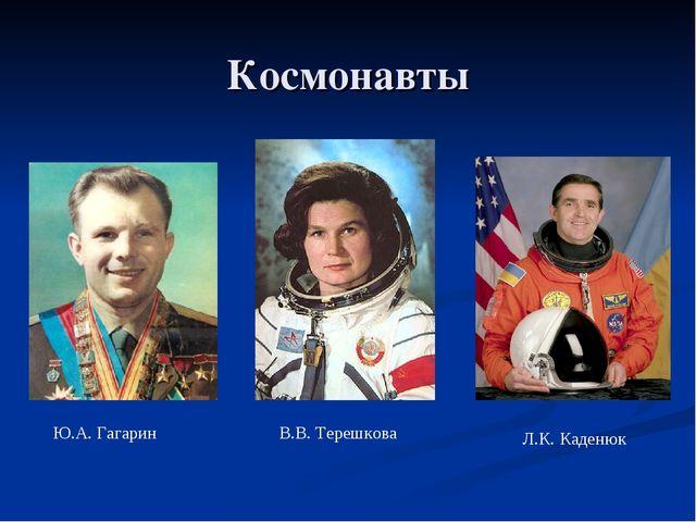 Космонавты Ю.А. Гагарин В.В. Терешкова Л.К. Каденюк