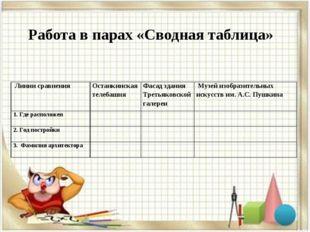 Работа в парах «Сводная таблица» Линии сравненияОстанкинская телебашняФасад