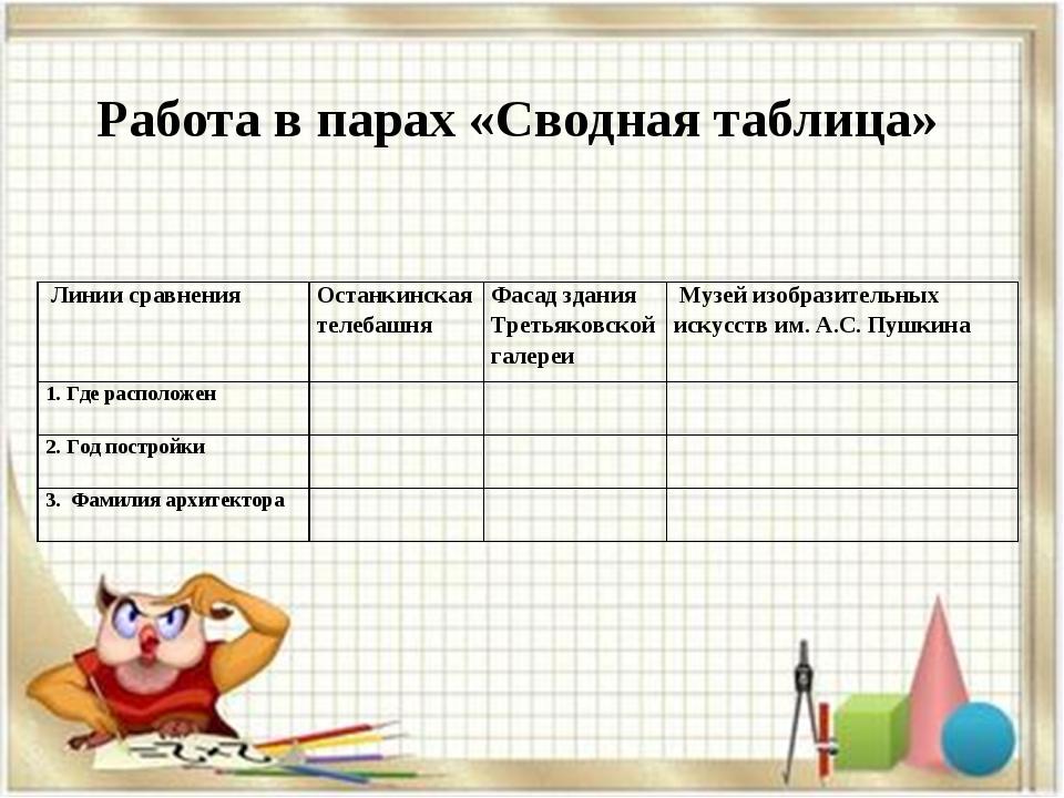 Работа в парах «Сводная таблица» Линии сравненияОстанкинская телебашняФасад...