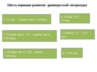 Шесть периодов развития древнерусской литературы 1. XI век – первая треть XII