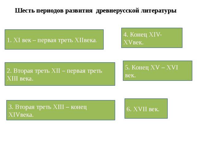 Шесть периодов развития древнерусской литературы 1. XI век – первая треть XII...
