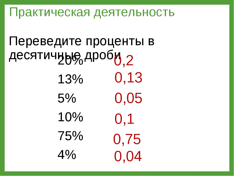 20% 13% 5% 10% 75% 4% Практическая деятельность Переведите проценты в десятич...