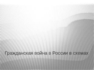 Гражданская война в России в схемах