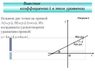 Выясним геометрический смысл коэффициента k в этом уравнении Возьмем две точк