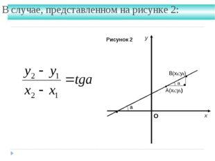 В случае, представленном на рисунке 2: Рисунок 2