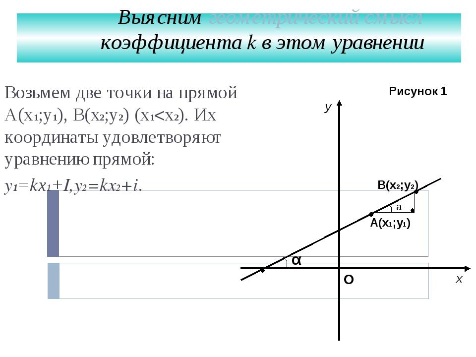 Выясним геометрический смысл коэффициента k в этом уравнении Возьмем две точк...