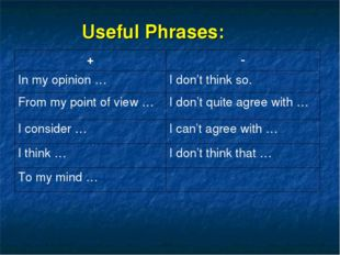 Useful Phrases: +	- In my opinion …	I don't think so. From my point of view …