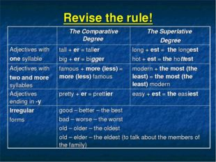 Revise the rule! 	The Comparative Degree 	The Superlative Degree Adjectives w