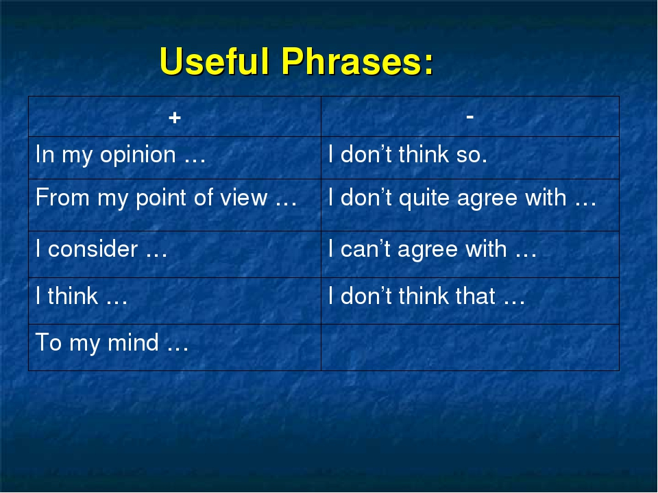 Useful Phrases: +	- In my opinion …	I don't think so. From my point of view …...