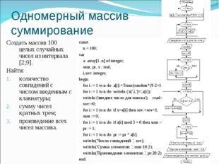 Одномерный массив суммирование Создать массив 100 целых случайных чисел из ин