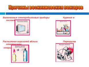 Включенные электробытовые приборы Курение в постели Распыление аэрозолей вбли