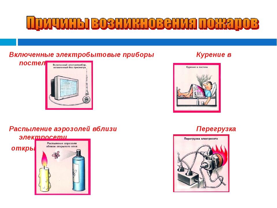 Включенные электробытовые приборы Курение в постели Распыление аэрозолей вбли...