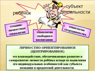 ЛИЧНОСТНО-ОРИЕНТИРОВАННОЕ (ЦЕНТРИРОВАННОЕ) это взаимодействие, обеспечивающее