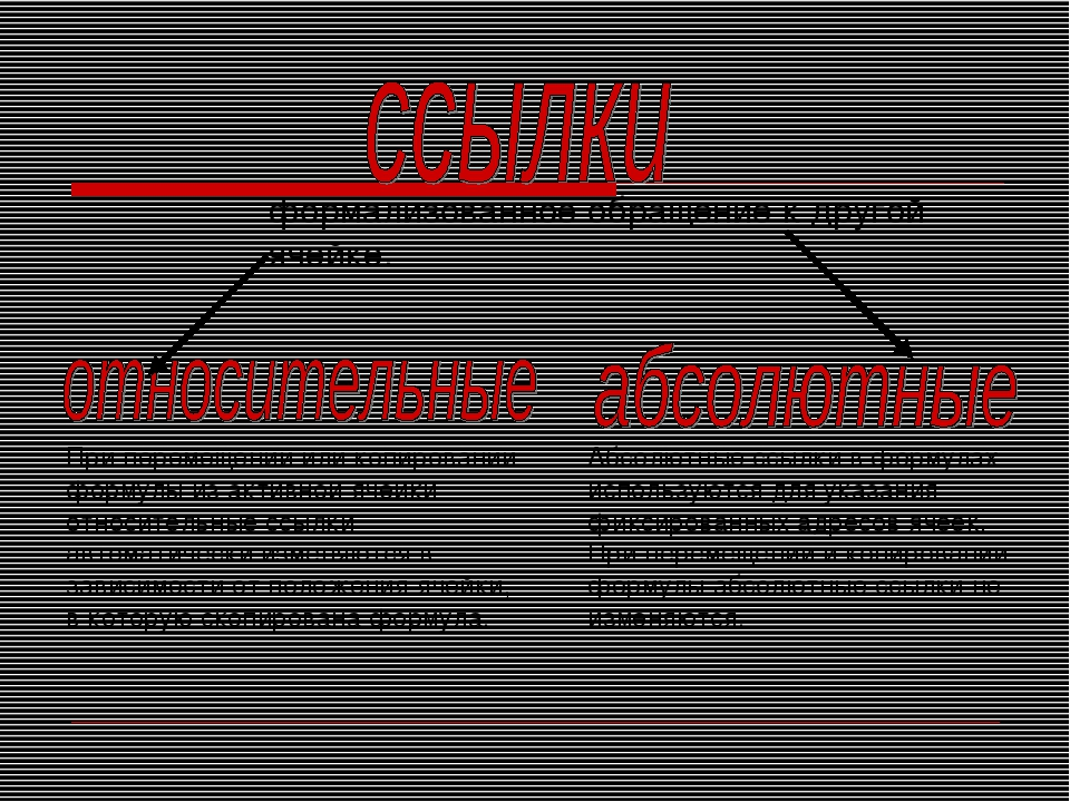 При перемещении или копировании формулы из активной ячейки относительные ссыл...
