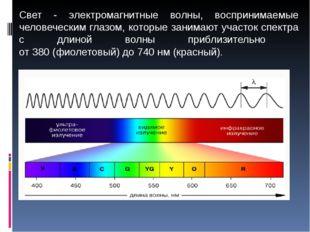 Свет - электромагнитные волны, воспринимаемые человеческим глазом, которые за