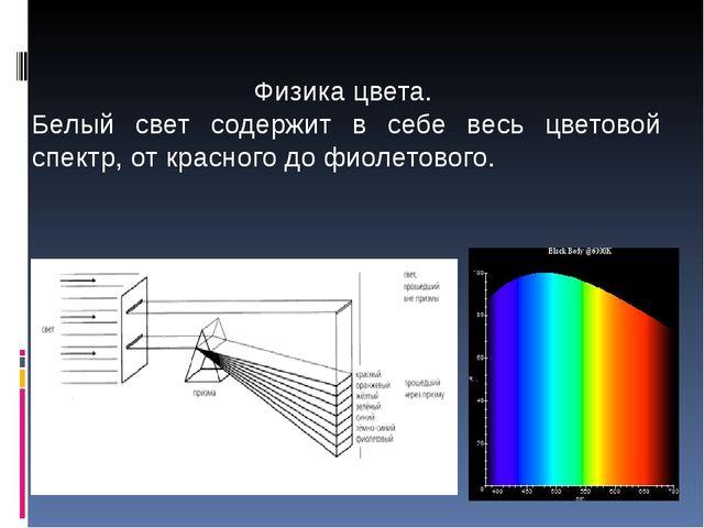 Физика цвета. Белый свет содержит в себе весь цветовой спектр, от красного до...