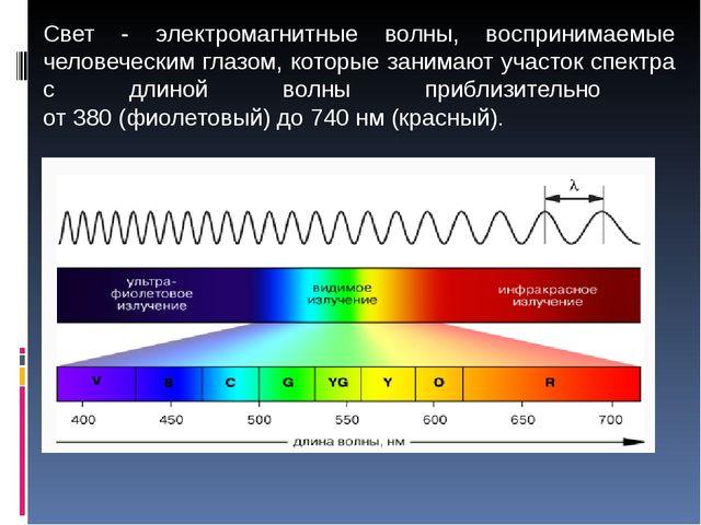 Свет - электромагнитные волны, воспринимаемые человеческим глазом, которые за...