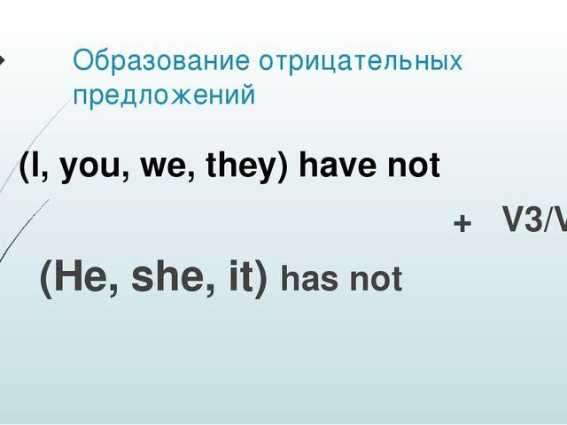 Образование отрицательных предложений + V3/Ved (He, she, it) has not (I, you,...
