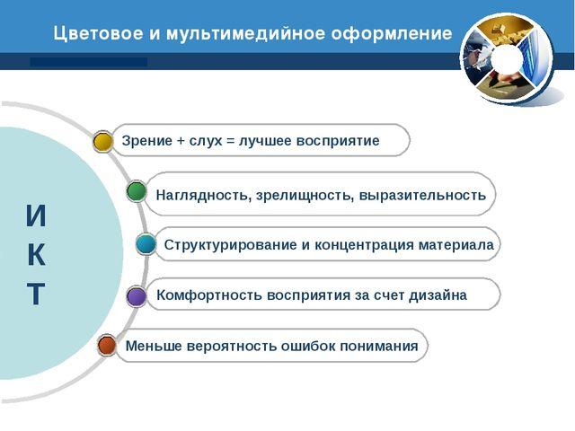 www.thmemgallery.com Company Logo Цветовое и мультимедийное оформление Меньше...