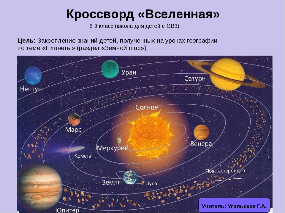 Кроссворд «Вселенная» Учитель: Угальская Г.А. 6-й класс (школа для детей с О...