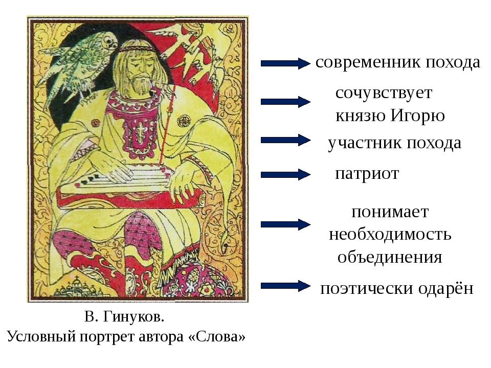 В. Гинуков. Условный портрет автора «Слова» современник похода поэтически од...